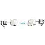 DrayTek Vigor 2710Vn ADSL2+ Router